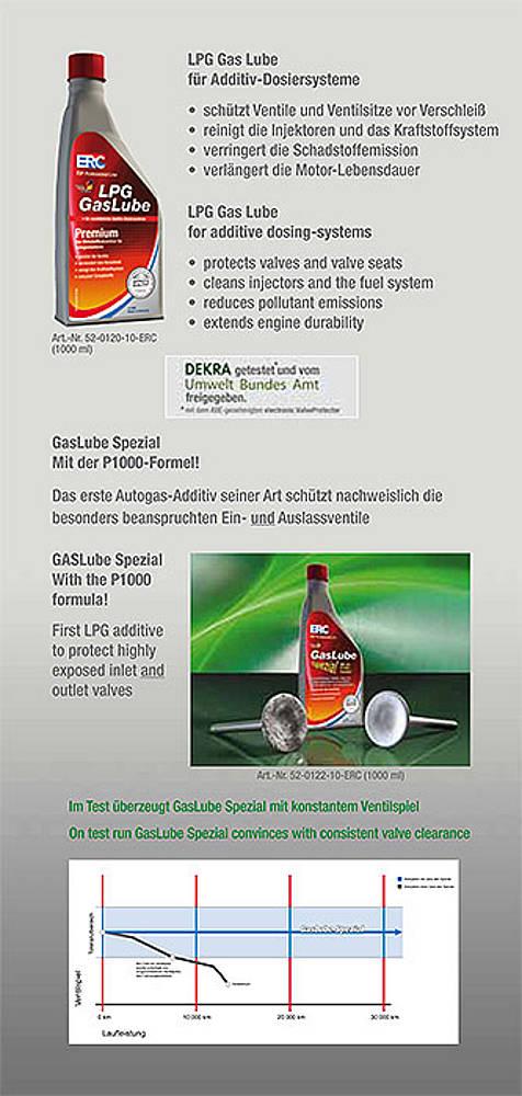 ERC GasLube aditivum