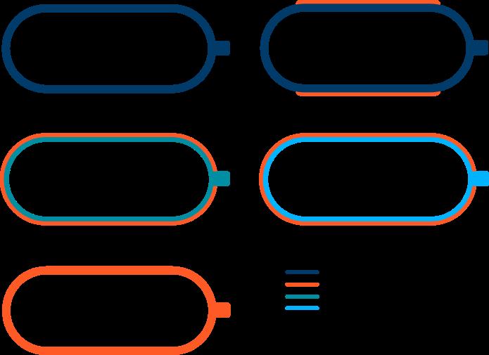 Typy CNG nádrží