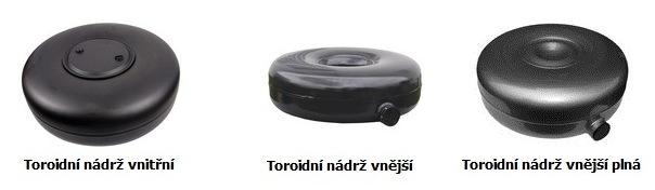 LPG nádrže toroidní